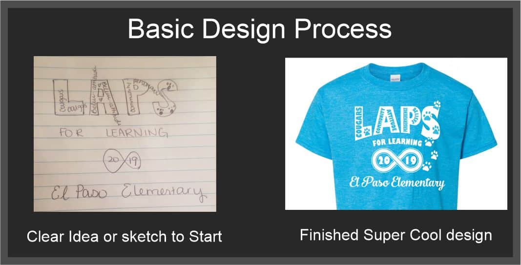 Basic Graphic Design Process art